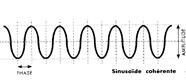 La-Trame-sinusoide-cohérente
